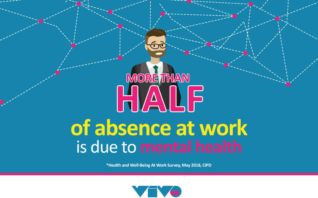 mental health absences and wellbeing at work
